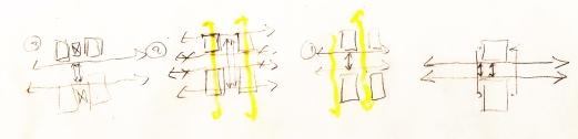 diagrammatika kiniseis